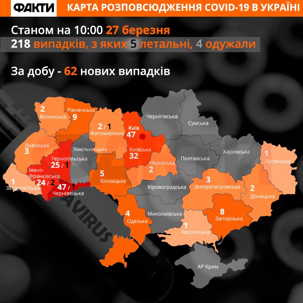 Карта поширення Covid-19 в Україні