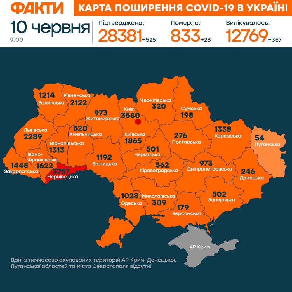 коронавірус в україні: карта на 10 червня