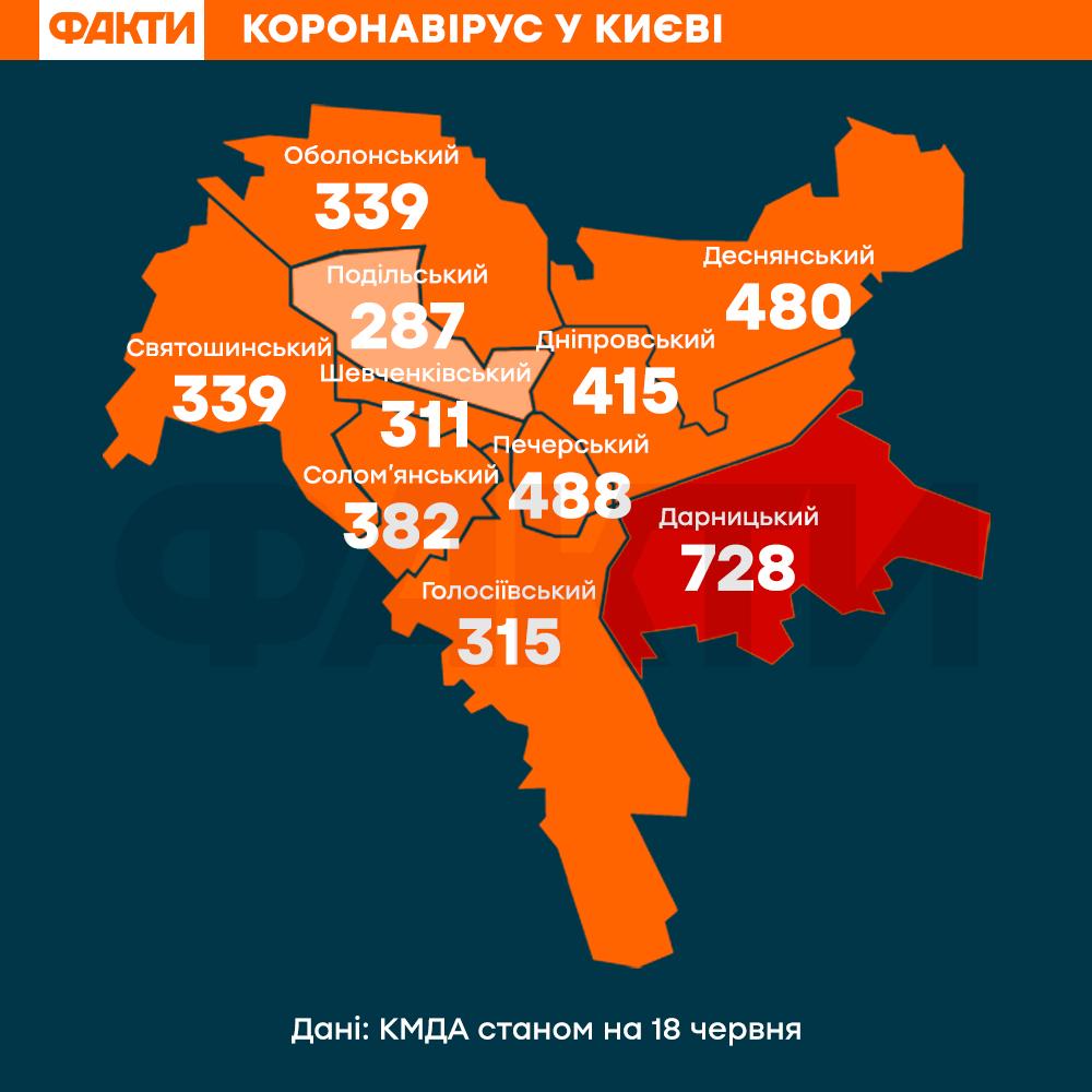 Коронавірус у Києві 18 червня