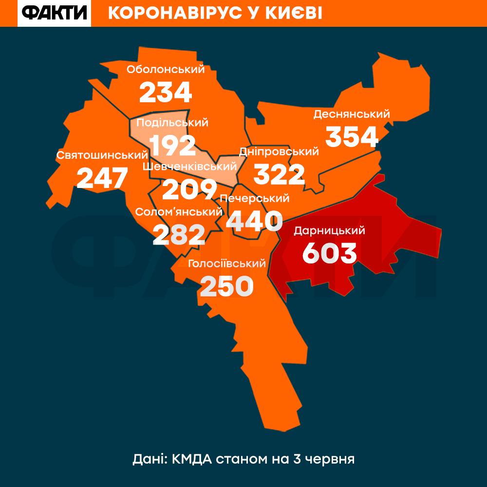 коронавирус киев 3 июня