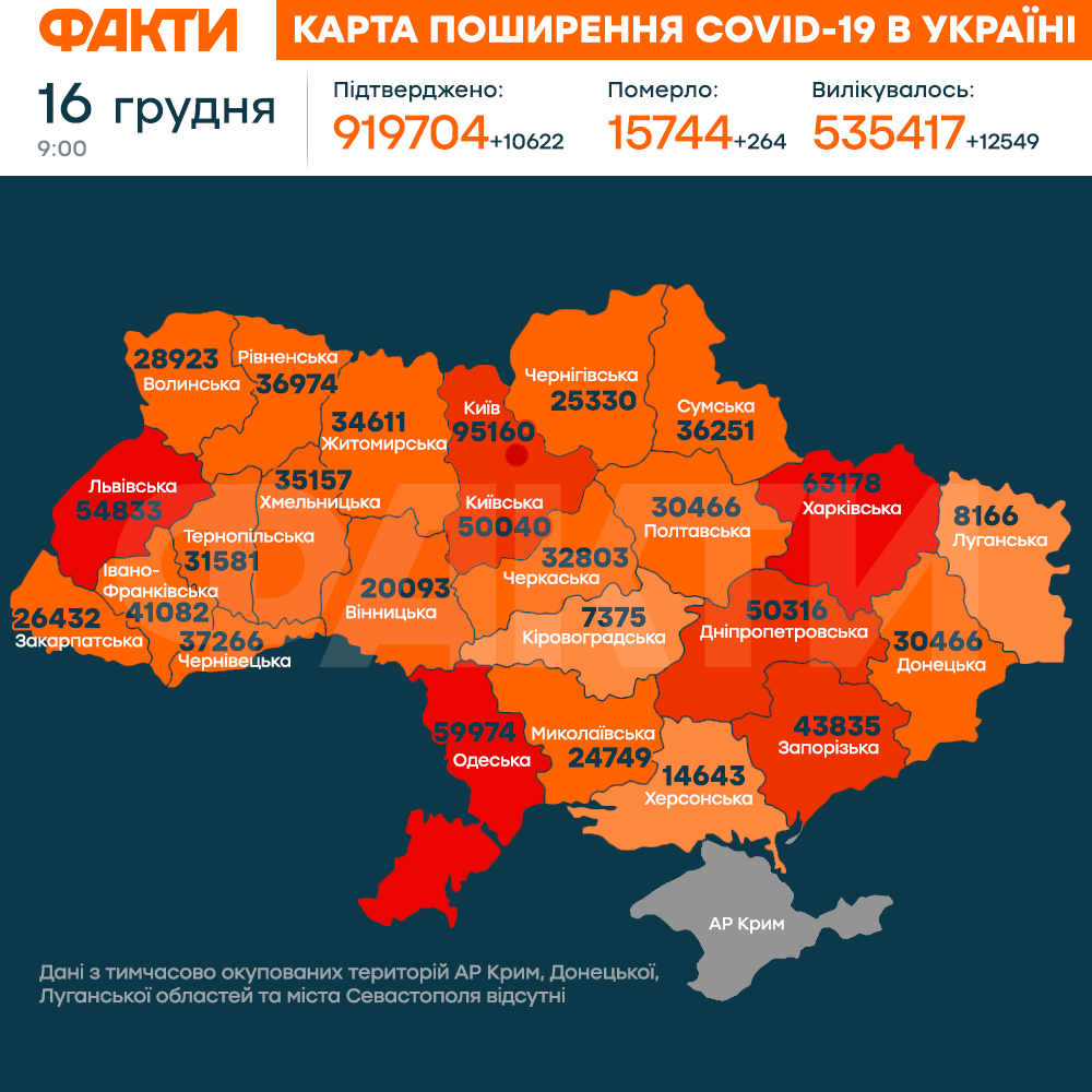 коронавірус в україні 16 грудня