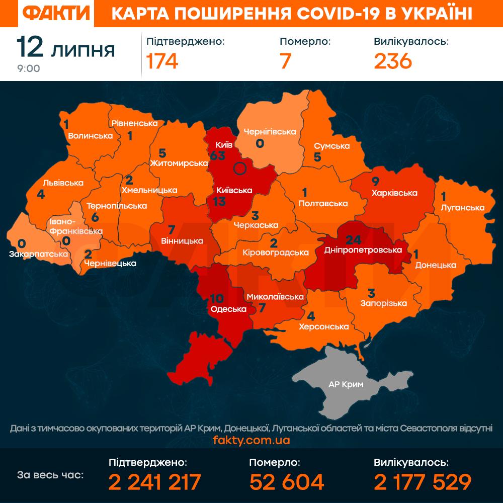 коронавірус в Україні 12 липня 2021