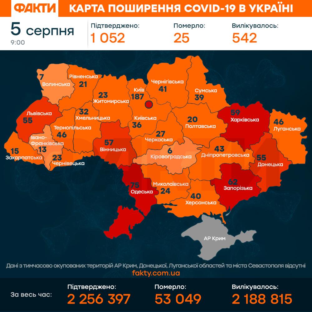 коронавірус в україні 5 серпня 2021
