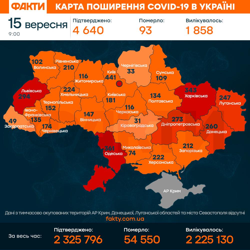 коронавірус в україні 15 вересня