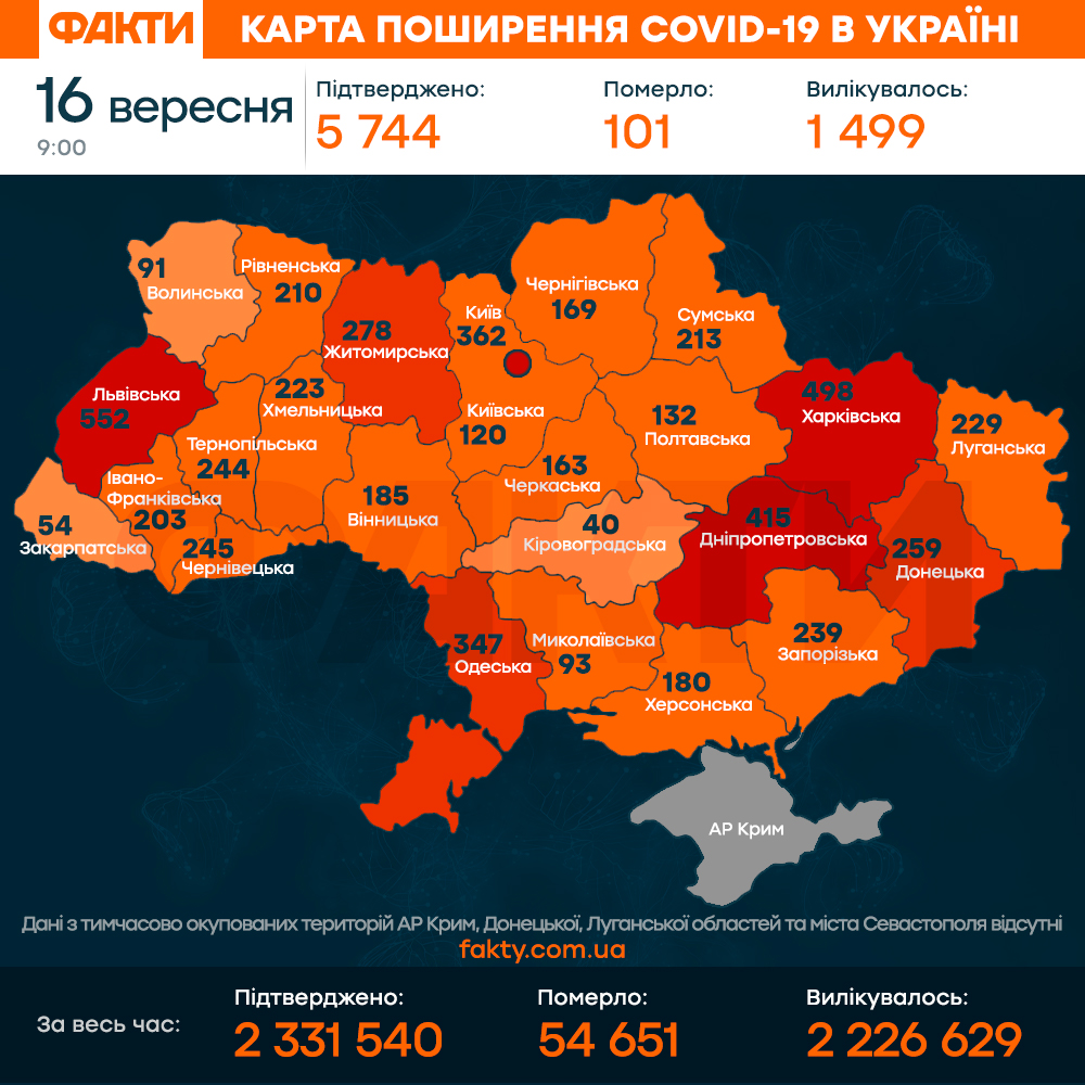 коронавірус в україні 16 вересня