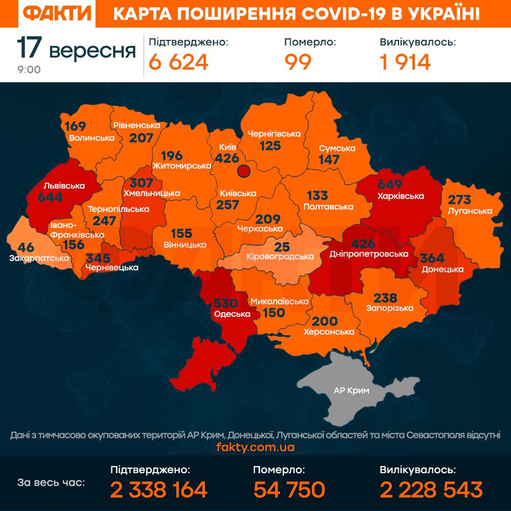 коронавірус в україні 17 вересня